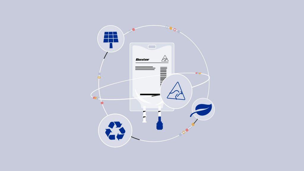 Circular Economy Baxter Bag